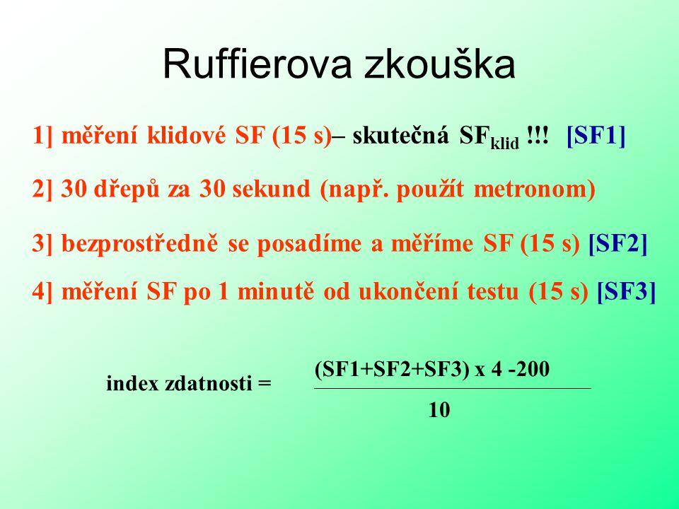 Ruffierova zkouška 1] měření klidové SF (15 s)– skutečná SFklid !!! [SF1] 2] 30 dřepů za 30 sekund (např. použít metronom)
